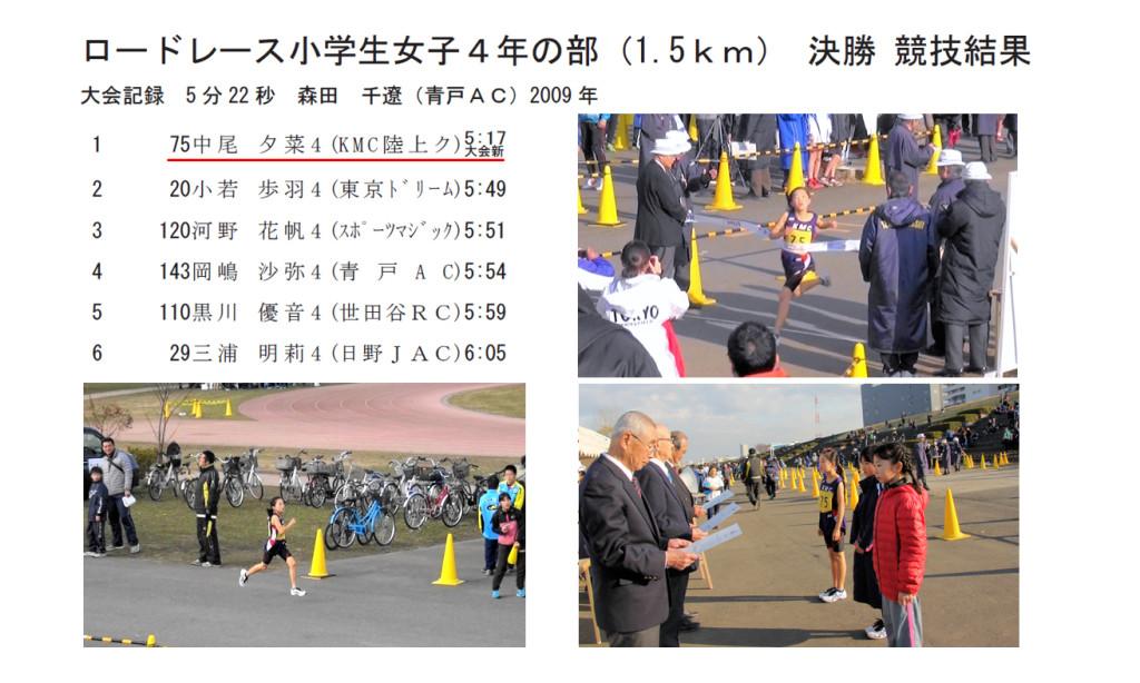 中尾夕菜大会新記録
